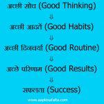 सफल और असफल लोगों के विचारों में 21 अंतर | Be Successful