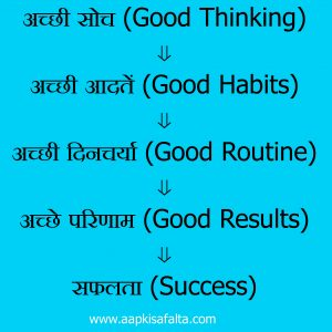 good thinking habits routine results success