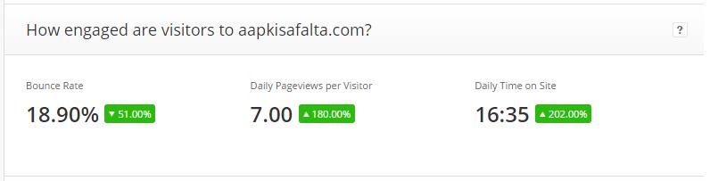 aapki safalta alexa report